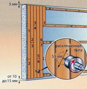 virizanie otverstii v vagonke